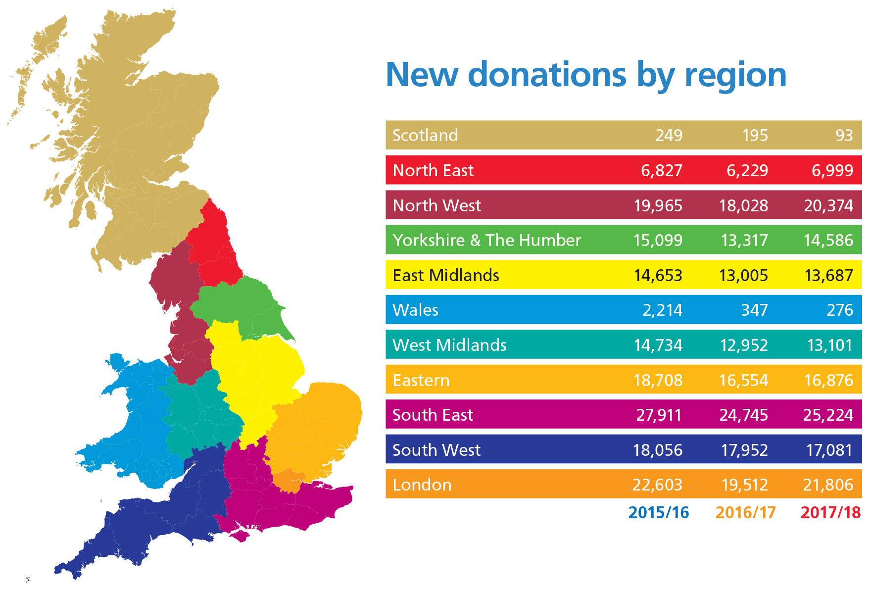 Map showing new blood donations by region