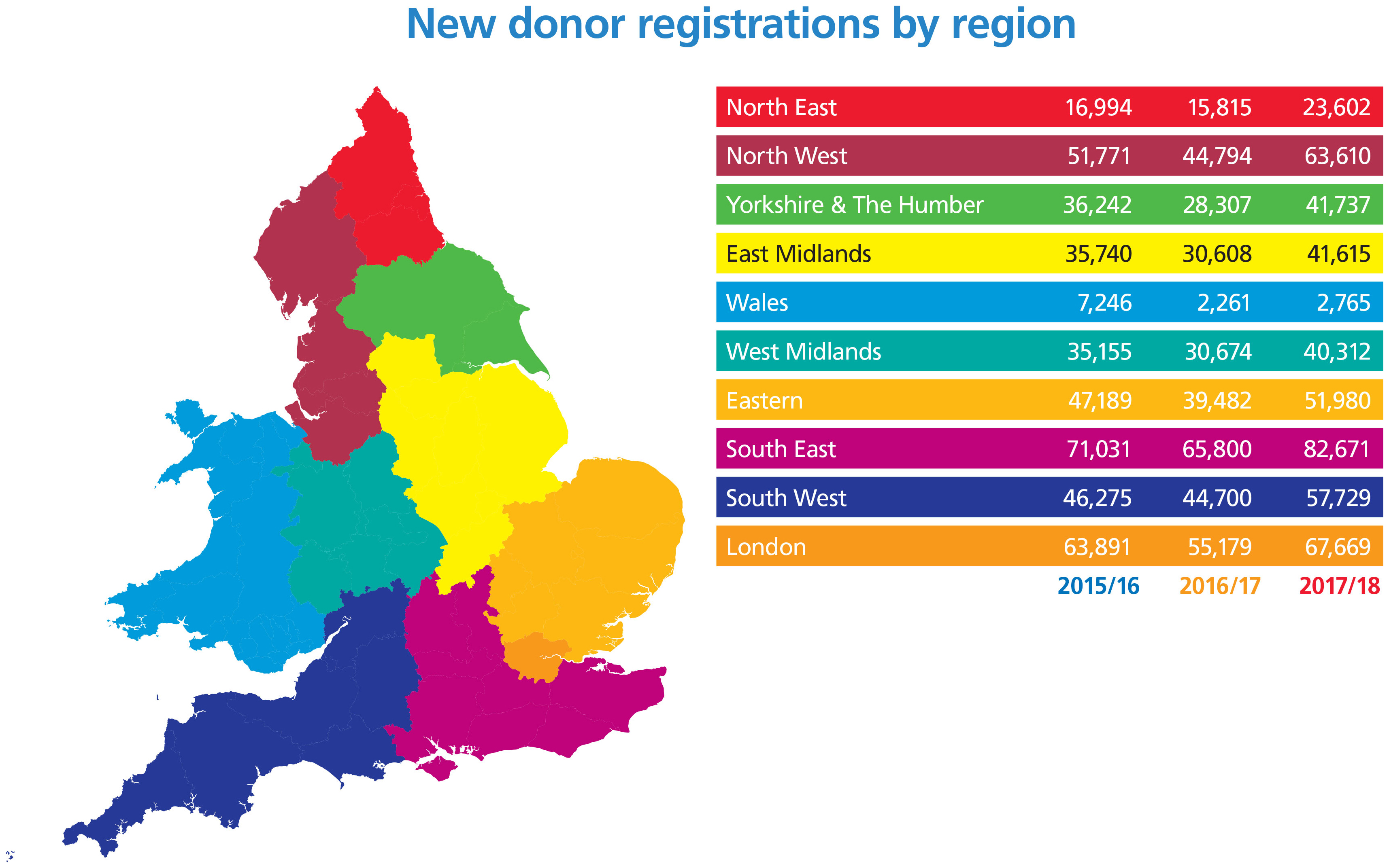 Map showing new blood donor registrations by region