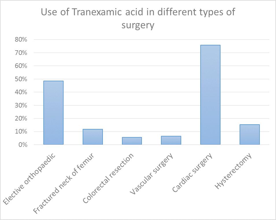 Tranexamic acid.png
