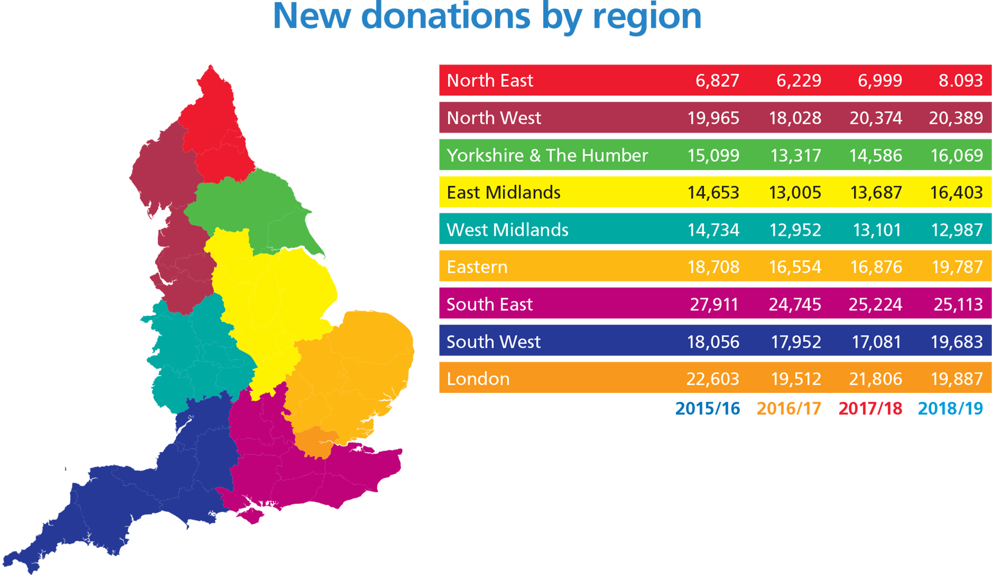 Map showing new donations by region
