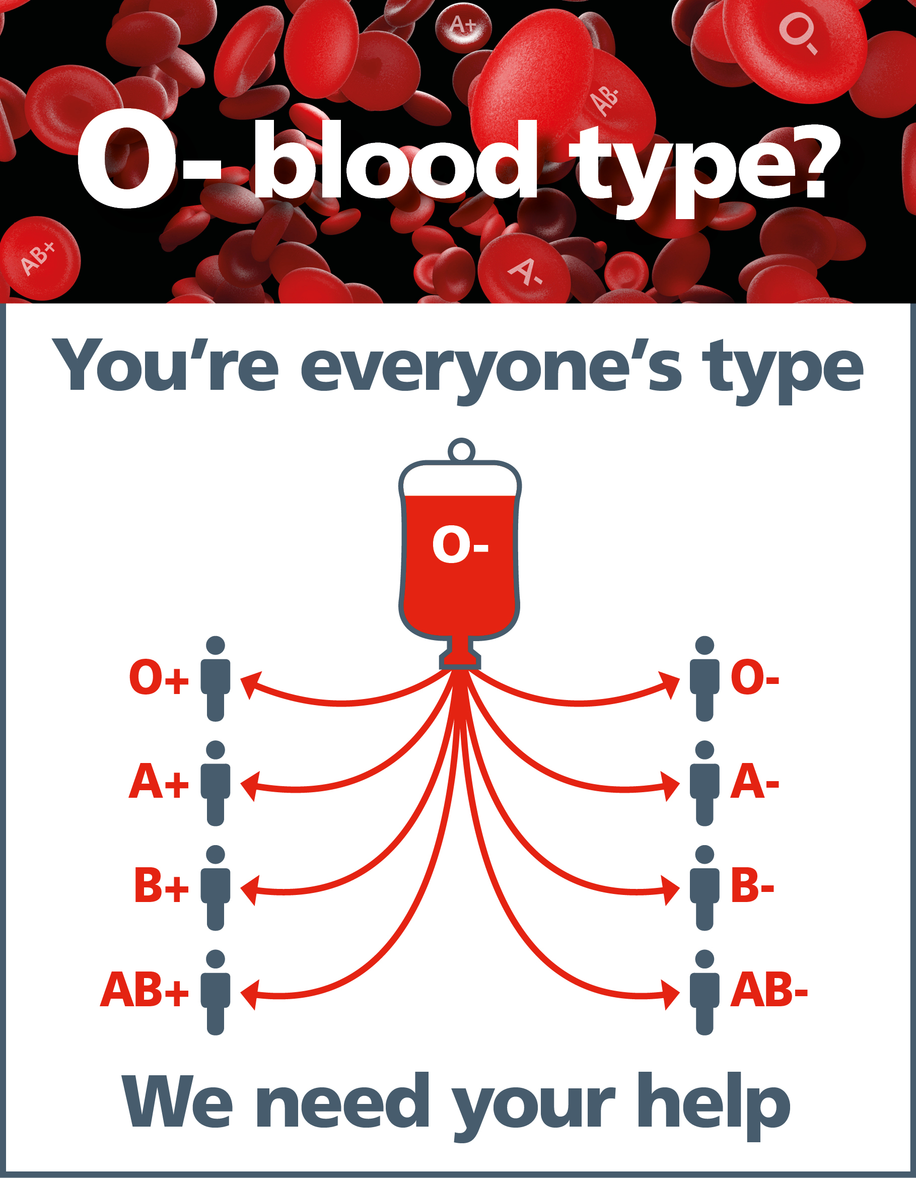 O negative donors - we need your help