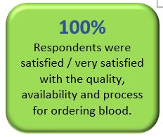 Respondents satisfaction