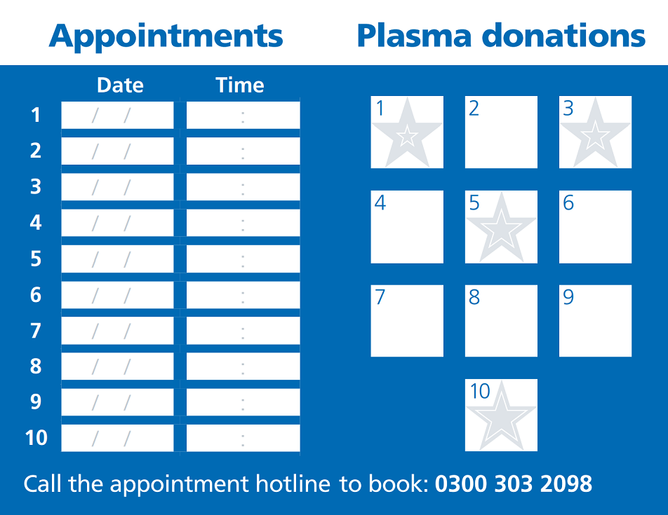 A plasma donor loyalty card with space to write appointments and stamps for donations