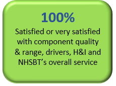 100 %  satisfied with overall service